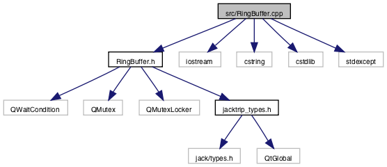 Ring Buffer Diagram Images - How To Guide And Refrence