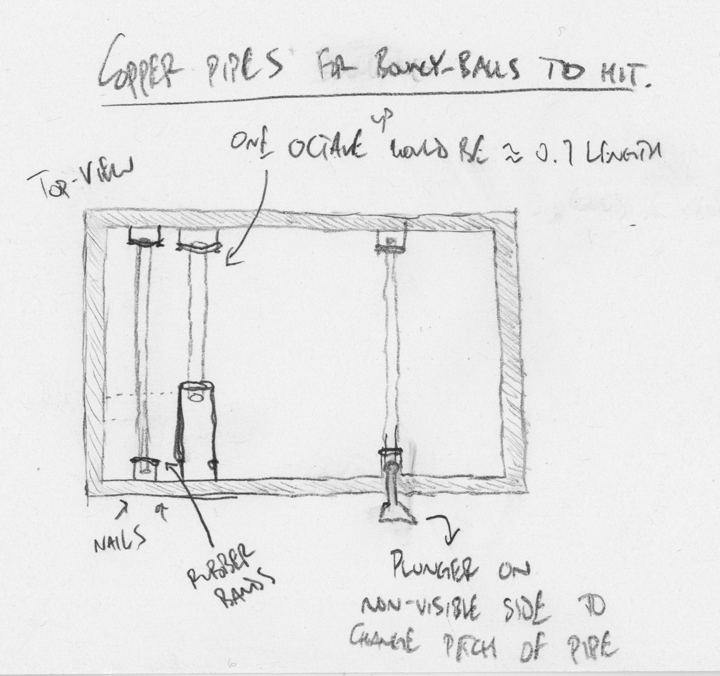 Colinsul top-down-pipe-box.png