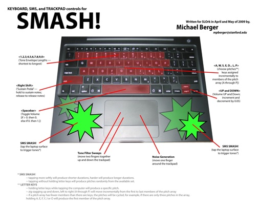SMASH diagram-sml.jpg