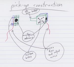 Pick-up Sketch