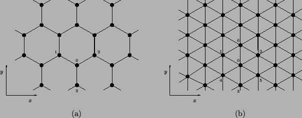 hexagonal and triangular grids