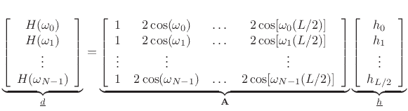 Least-Squares Linear-Phase FIR Filter Design