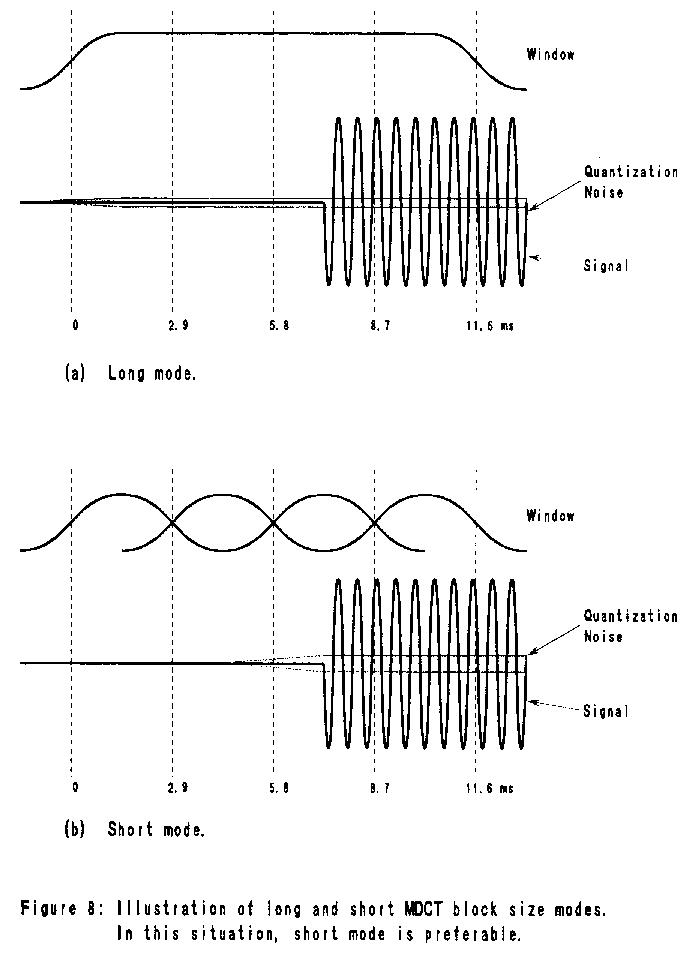 figure 3  illustration of the reduction of the duration of
