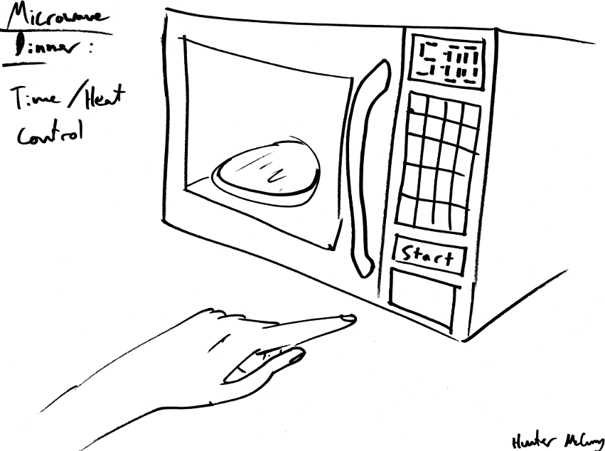 how to draw a microwwave